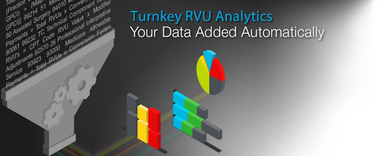 Turnkey RVU Analytics